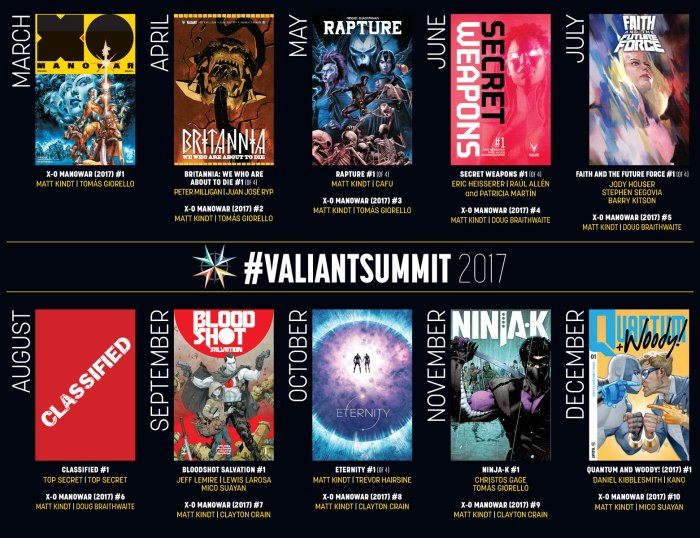 Valiant Entertainment's CEO and Editor in Chief Discuss Claims Against Independent Status at Valiant Summit