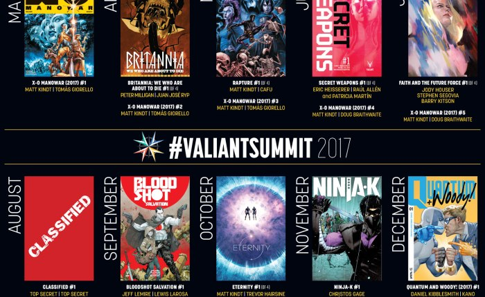 Valiant Entertainment's CEO and Editor in Chief Discuss Claims Against Independent Status at ValiantSummit